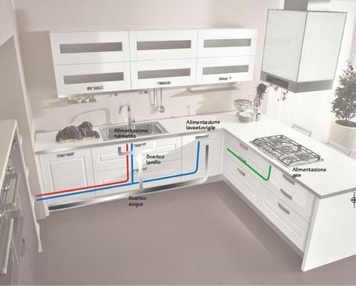 Gli impianti idraulici di una cucina rifare casa for Quali tubi utilizzare per l impianto idraulico