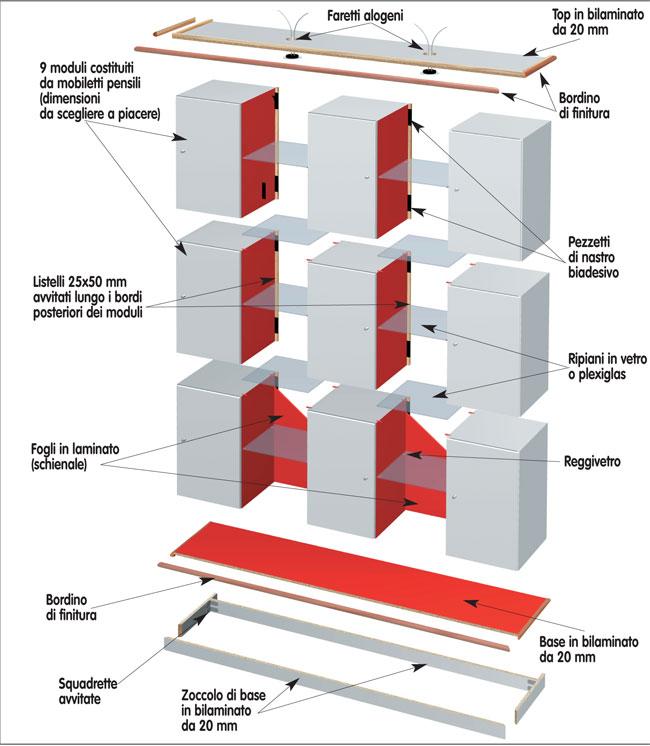 arredamenti moderni, arredamento moderno, arredamento, soggiorno, soggiorno moderno, soggiorni moderni, mobili soggiorno