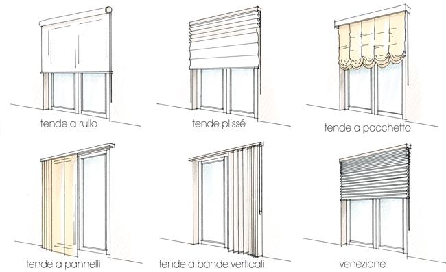 Tende da interni per modulare la luce rifare casa for Tipi di arredamento