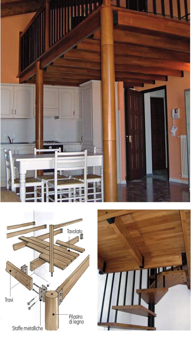 Guida alla scelta di un soppalco rifare casa for Soppalco in legno lamellare