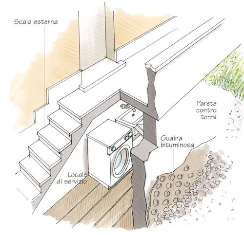 Stop umidità del seminterrato - Rifare Casa