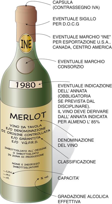 bottiglia-descrizione