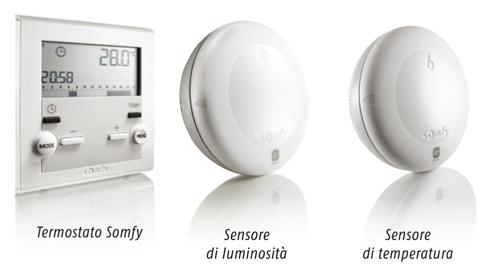 sensori-smofy