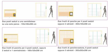 tipologie-sauna