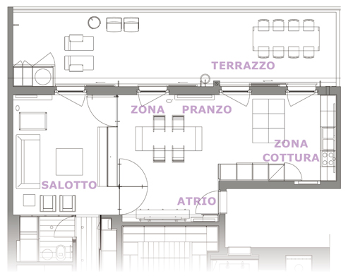 ristrutturazione appartamento pianta