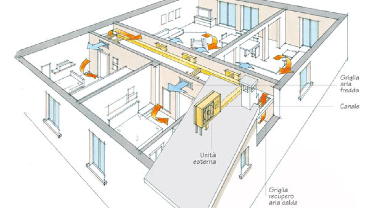 Aria Condizionata Canalizzata climatizzazione canalizzata - rifare casa