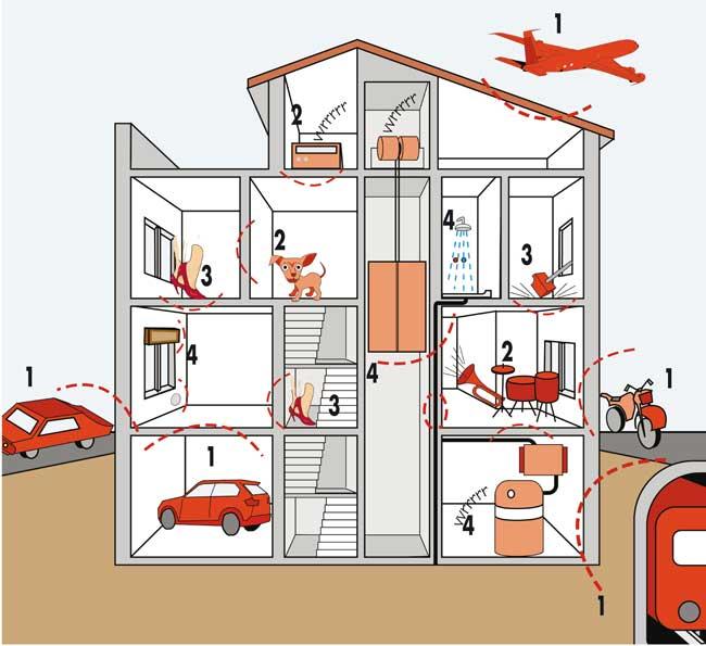 Inquinamento acustico livelli di rumore e soluzioni per - Insonorizzare casa ...
