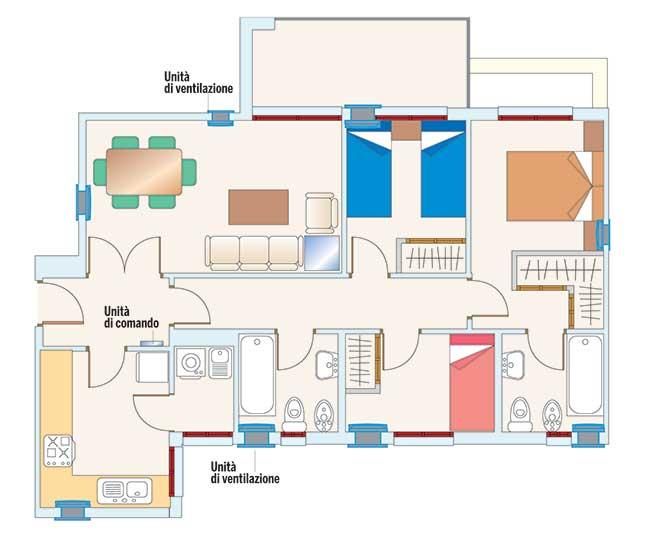 impianto di ventilazione meccanica