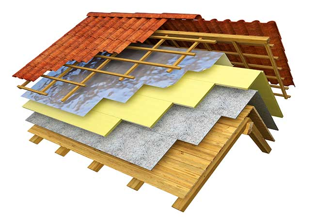 Coibentazione tetto come annullare totalmente le for Tettoia inclinata del tetto