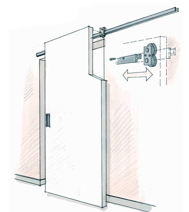 Porte scorrevoli esterno muro disegno rifare casa - Porta per soffitta ...