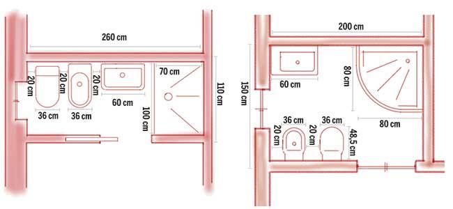 Dimensioni minime bagno quadrato rifare casa - Ingombro sanitari bagno ...