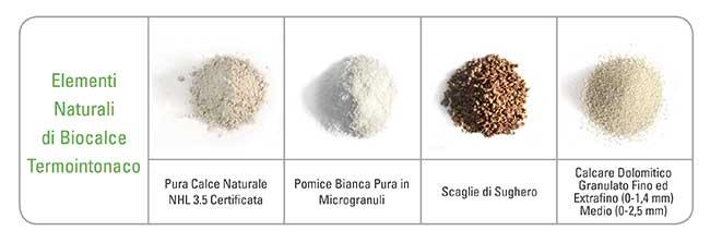 elemento biocalce