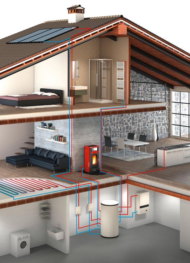 Stufe a pellet idro 2 rifare casa for Stufe pirolitiche per riscaldamento