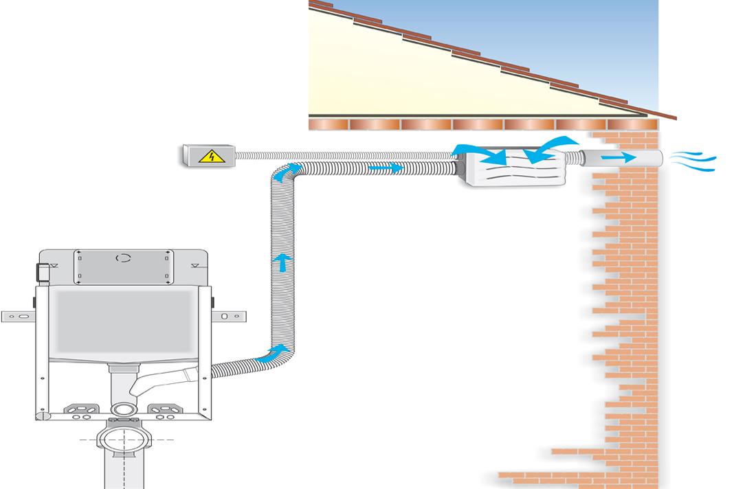 Aspiratore bagno diretto da incasso come si installa - Stufetta elettrica per bagno ...
