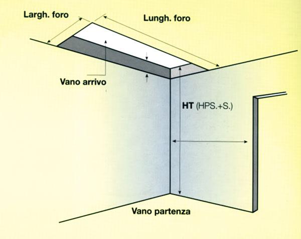 Misure Gradini Scale Interne.Scale Interne Che Arredano Moderne E Classiche Rifare Casa