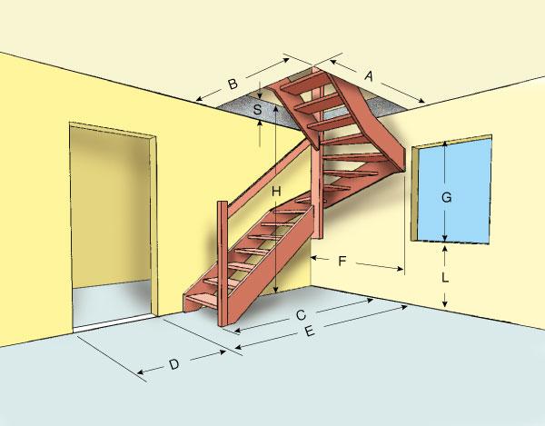 Sviluppo scala rifare casa - Scale appartamento interne ...
