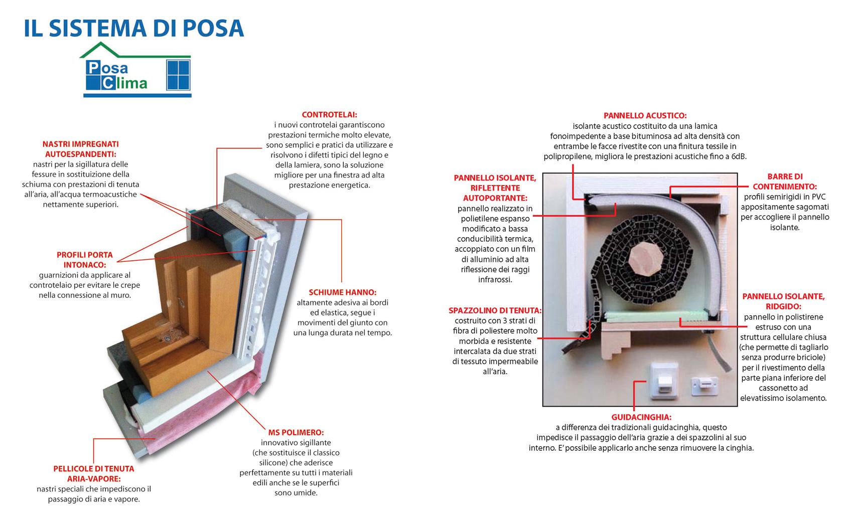 Posa certificata serramenti la riqualificazione energetica del foro finestra - Punto sicurezza casa ...