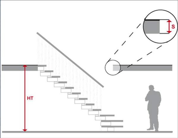 Misure Gradini Scale Interne.Scale Salvaspazio Struttura E Soluzioni Rifarecasa Com