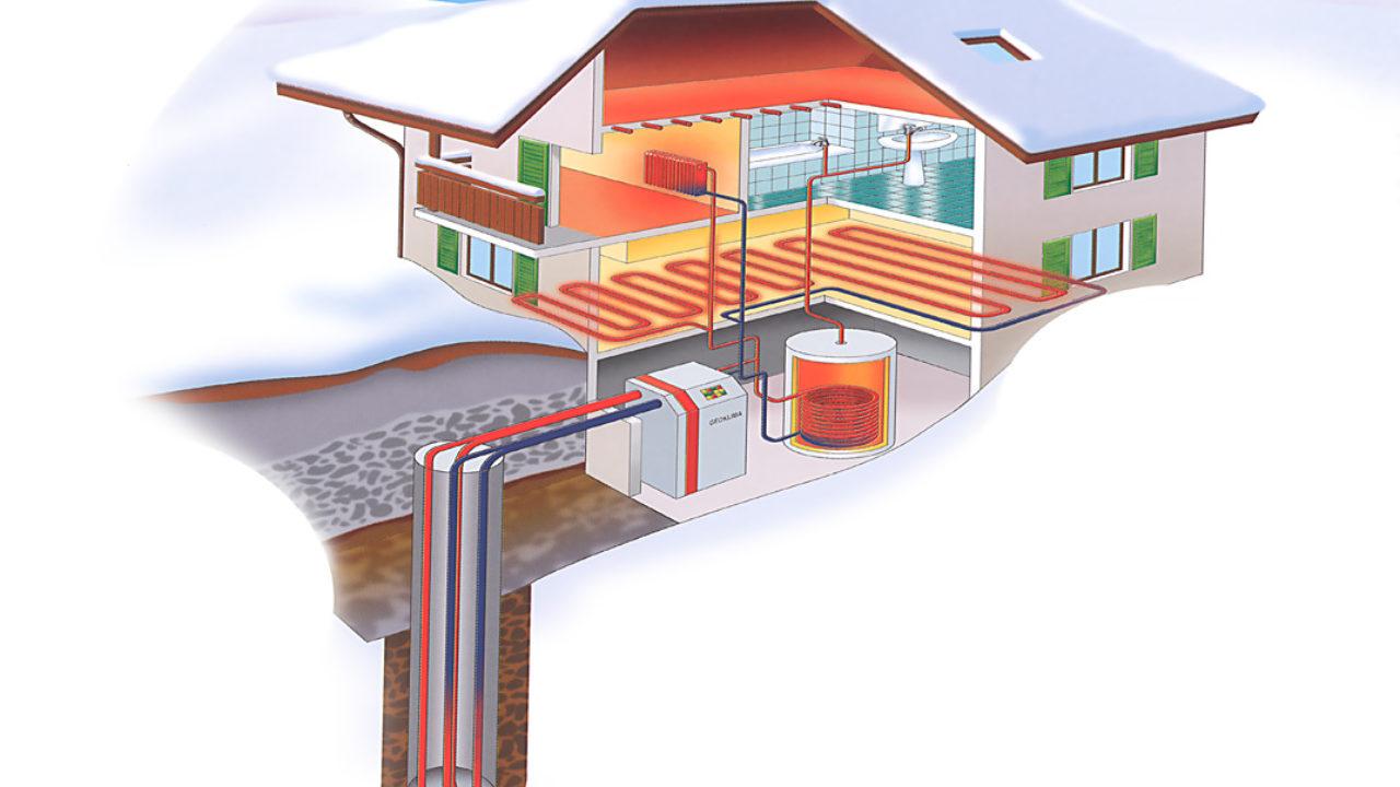 Tipo Di Riscaldamento Più Economico riscaldamento geotermico | perché conviene e quanto costa