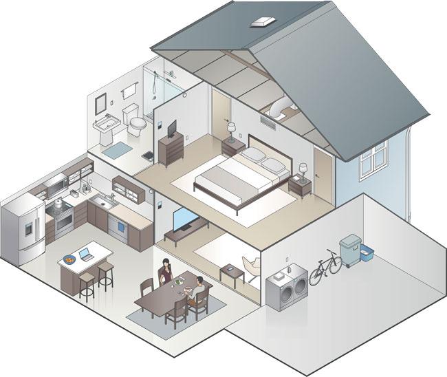 VOC Composti organici volatili in casa