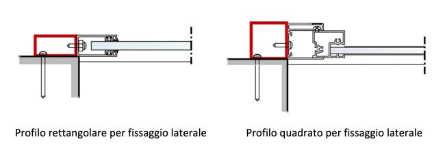 profilo per fissaggio laterale