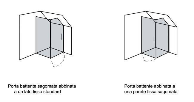 box doccia per mansarda