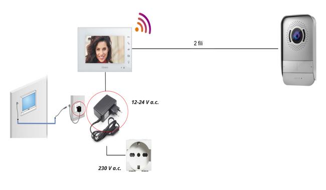 installazione videocitofono